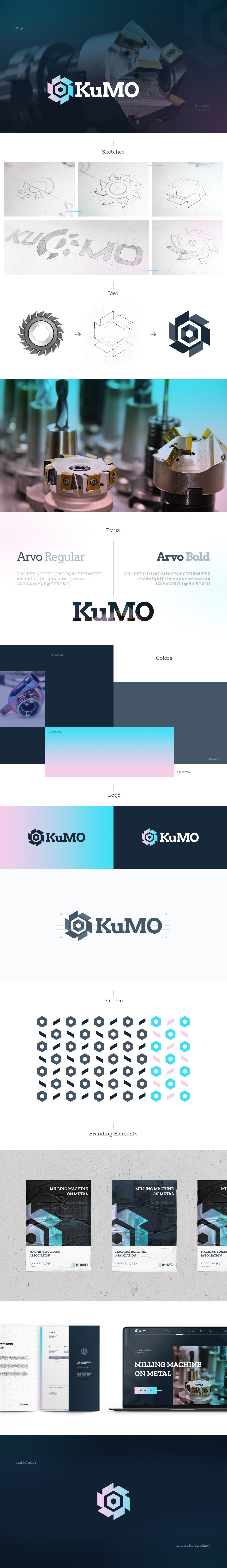 KuMO_Be_