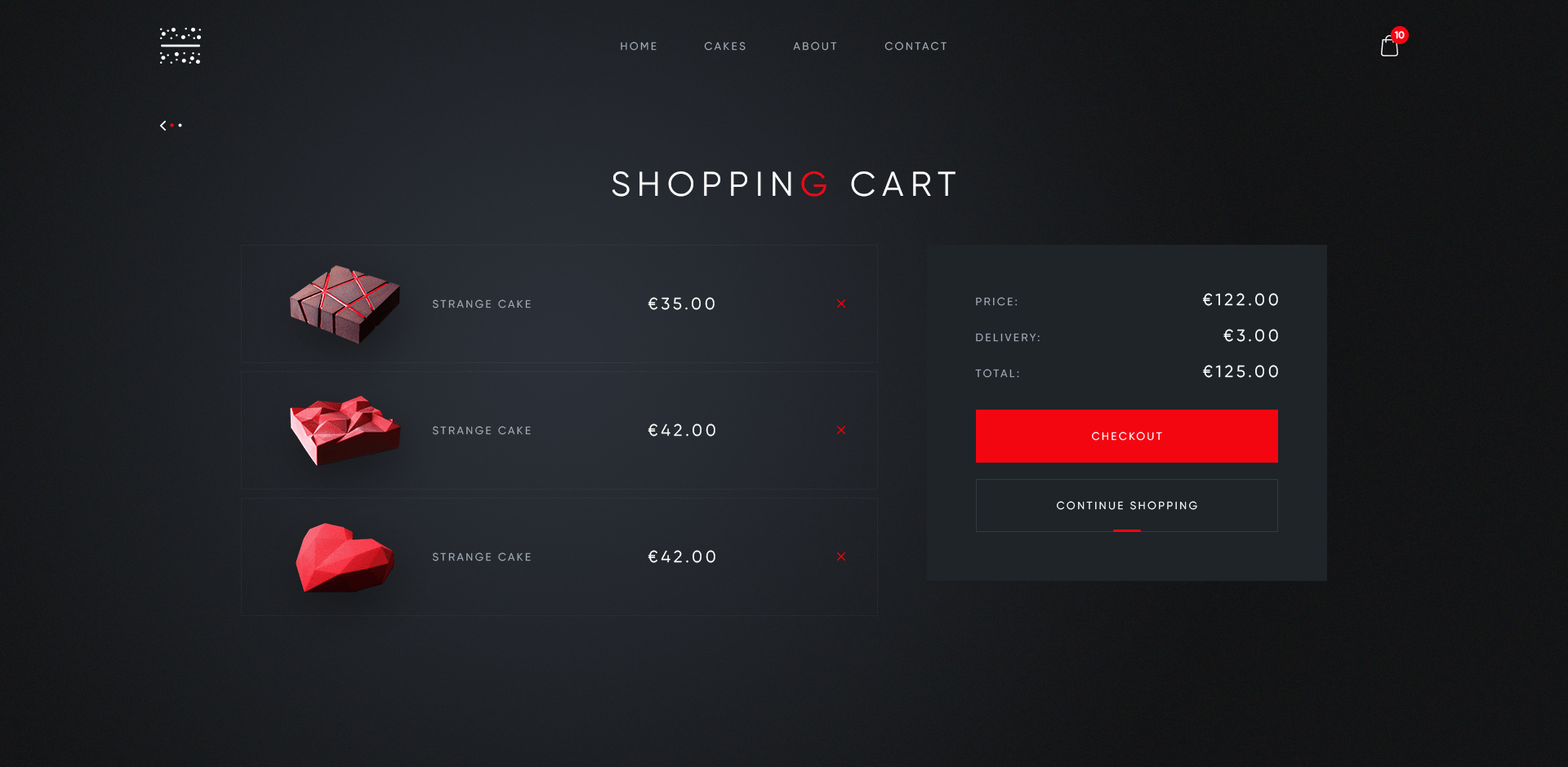 The_Pastry_05_Shopping_cart_1.0